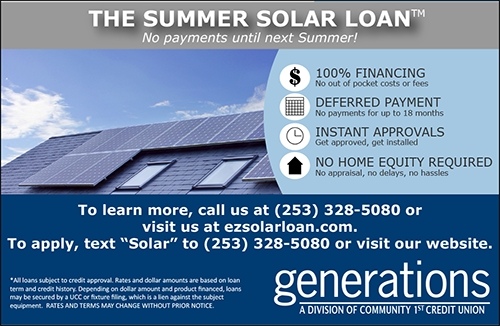 Solar Lending with Generations